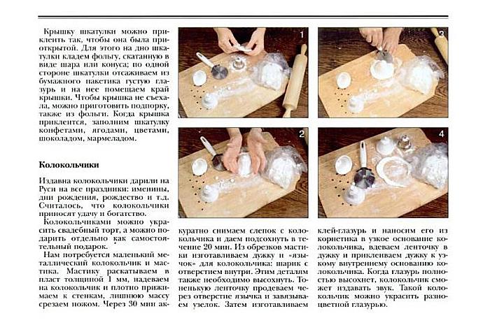Мастика в домашних условиях рецепт пошаговый