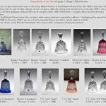 glassbells